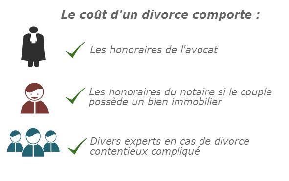 Le Cout D Un Divorce En 4 Points