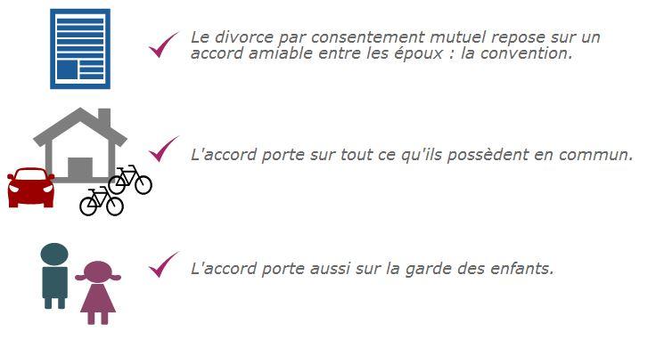 Divorce Par Consentement Mutuel Divorcez En 1 Mois Des 180